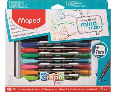 SET HOW TO MIND MAP 8 PZAS...